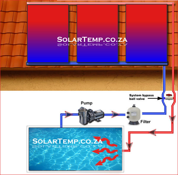 Pool heating schematic. Solar pool heat today